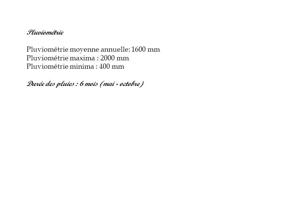 Pluviométrie Pluviométrie moyenne annuelle: 1600 mm Pluviométrie maxima : 2000 mm Pluviométrie minima : 400 mm Durée des pluies : 6 mois (mai - octobr