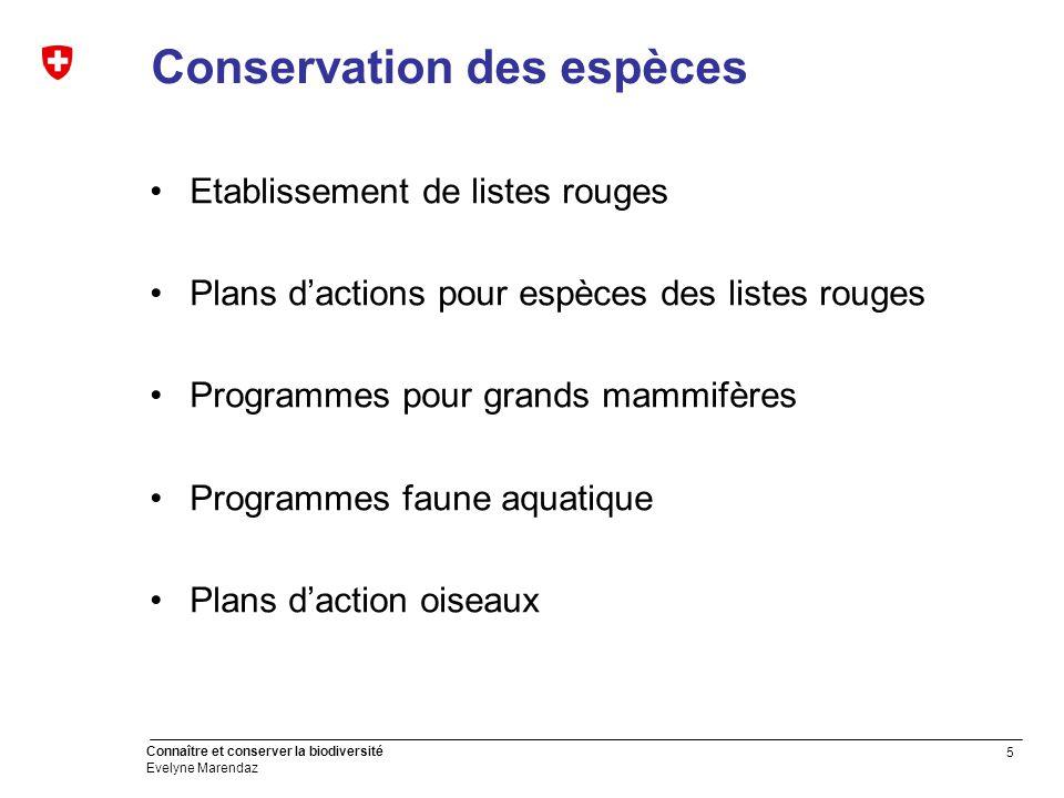 5 Connaître et conserver la biodiversité Evelyne Marendaz Conservation des espèces Etablissement de listes rouges Plans d'actions pour espèces des listes rouges Programmes pour grands mammifères Programmes faune aquatique Plans d'action oiseaux