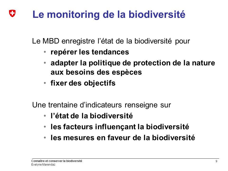 9 Connaître et conserver la biodiversité Evelyne Marendaz Le monitoring de la biodiversité Le MBD enregistre l'état de la biodiversité pour repérer les tendances adapter la politique de protection de la nature aux besoins des espèces fixer des objectifs Une trentaine d'indicateurs renseigne sur l'état de la biodiversité les facteurs influençant la biodiversité les mesures en faveur de la biodiversité