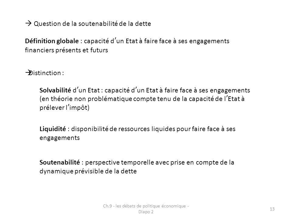 Ch.9 - les débats de politique économique - Diapo 2 13  Question de la soutenabilité de la dette Définition globale : capacité d'un Etat à faire face
