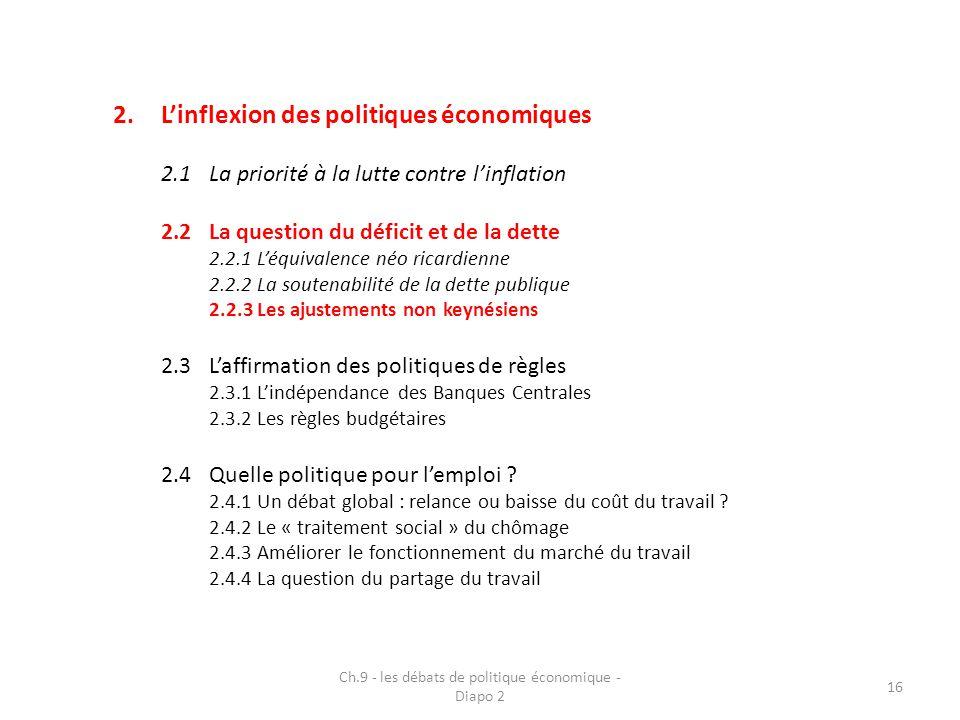 2.L'inflexion des politiques économiques 2.1La priorité à la lutte contre l'inflation 2.2La question du déficit et de la dette 2.2.1L'équivalence néo