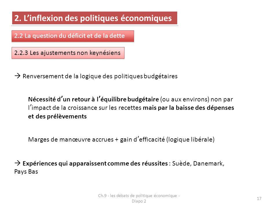 Ch.9 - les débats de politique économique - Diapo 2 17 2. L'inflexion des politiques économiques 2.2 La question du déficit et de la dette 2.2.3 Les a