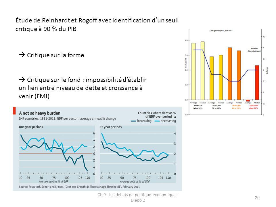 Ch.9 - les débats de politique économique - Diapo 2 20 Étude de Reinhardt et Rogoff avec identification d'un seuil critique à 90 % du PIB  Critique s