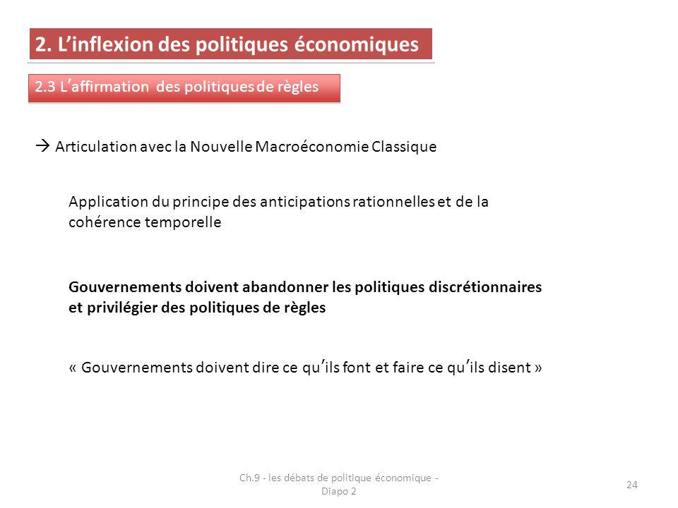 Ch.9 - les débats de politique économique - Diapo 2 24 2. L'inflexion des politiques économiques 2.3 L'affirmation des politiques de règles  Articula