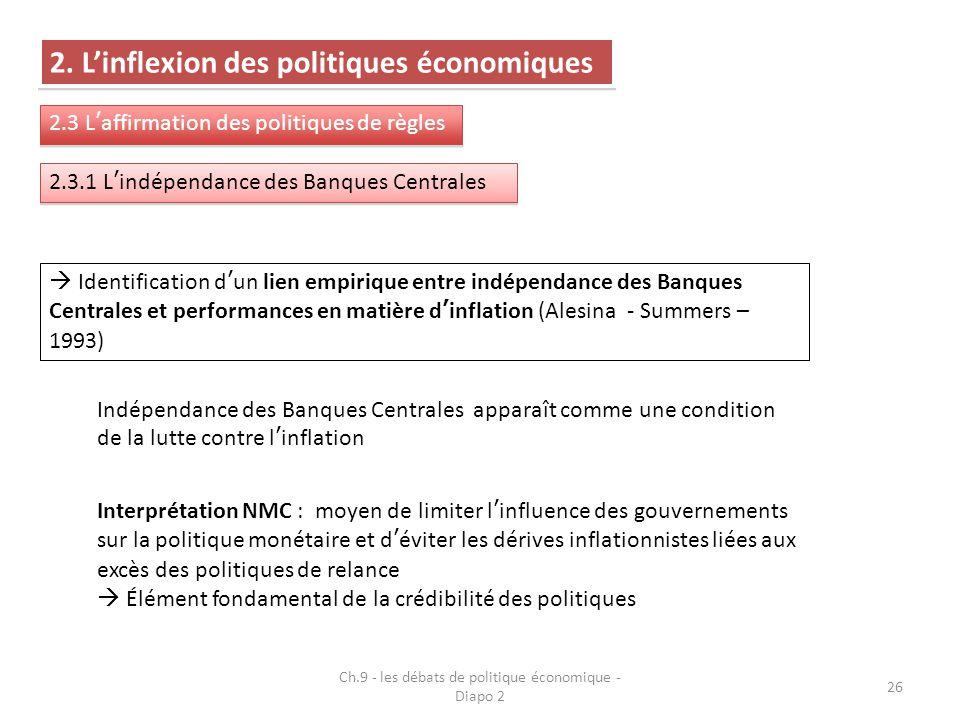 Ch.9 - les débats de politique économique - Diapo 2 26 2. L'inflexion des politiques économiques 2.3 L'affirmation des politiques de règles 2.3.1 L'in