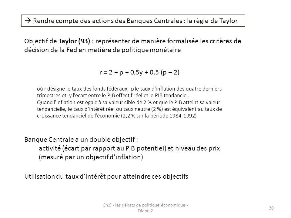 Ch.9 - les débats de politique économique - Diapo 2 30  Rendre compte des actions des Banques Centrales : la règle de Taylor r = 2 + p + 0,5y + 0,5 (