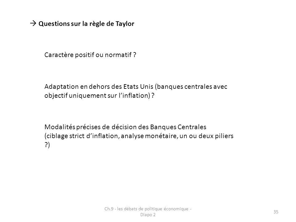 Ch.9 - les débats de politique économique - Diapo 2 35  Questions sur la règle de Taylor Caractère positif ou normatif ? Adaptation en dehors des Eta