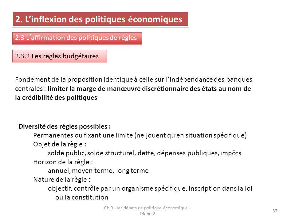Ch.9 - les débats de politique économique - Diapo 2 37 2. L'inflexion des politiques économiques 2.3 L'affirmation des politiques de règles 2.3.2 Les
