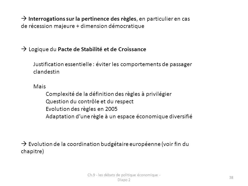 Ch.9 - les débats de politique économique - Diapo 2 38  Interrogations sur la pertinence des règles, en particulier en cas de récession majeure + dim