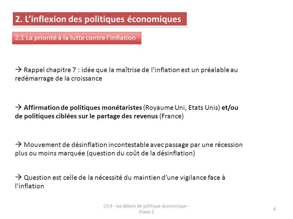 4 2. L'inflexion des politiques économiques 2.1 La priorité à la lutte contre l'inflation  Rappel chapitre 7 : idée que la maîtrise de l'inflation es