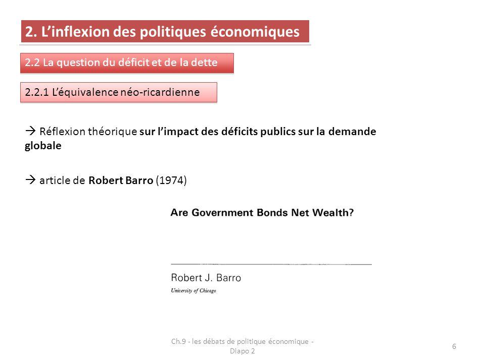 6 2. L'inflexion des politiques économiques 2.2 La question du déficit et de la dette 2.2.1 L'équivalence néo-ricardienne  Réflexion théorique sur l'