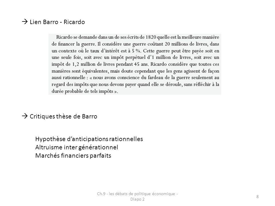 Ch.9 - les débats de politique économique - Diapo 2 8  Lien Barro - Ricardo  Critiques thèse de Barro Hypothèse d'anticipations rationnelles Altruis