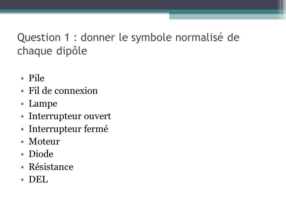 Question 1 : donner le symbole normalisé de chaque dipôle Pile Fil de connexion Lampe Interrupteur ouvert Interrupteur fermé Moteur Diode Résistance D