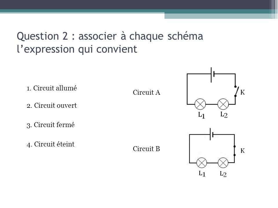 Question 2 : associer à chaque schéma l'expression qui convient 2. Circuit ouvert 3. Circuit fermé 4. Circuit éteint 1. Circuit allumé Circuit A Circu