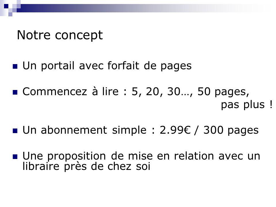 Notre concept Un portail avec forfait de pages Commencez à lire : 5, 20, 30…, 50 pages, pas plus .