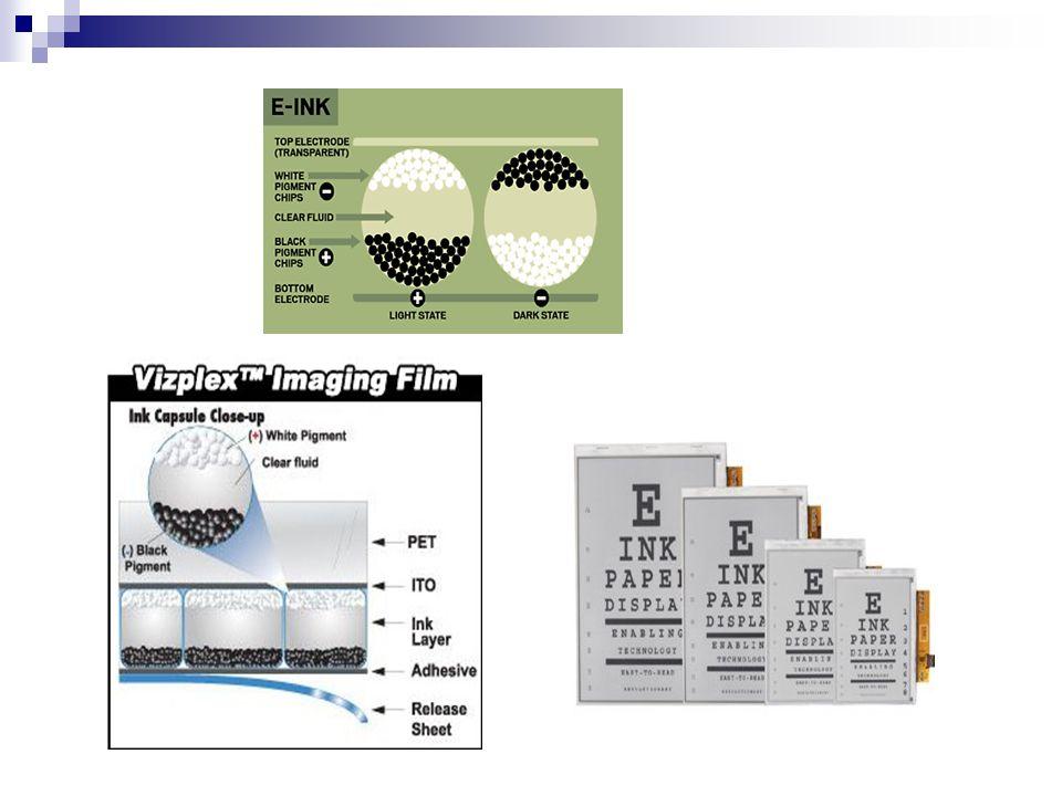 Avantages de l'e-ink : Pas de rétro-éclairage Faible consommation d'énergie Lisibilité (300/400 dpi) Contraste Résistance du support Coût de production très compétitif La couleur est en développement