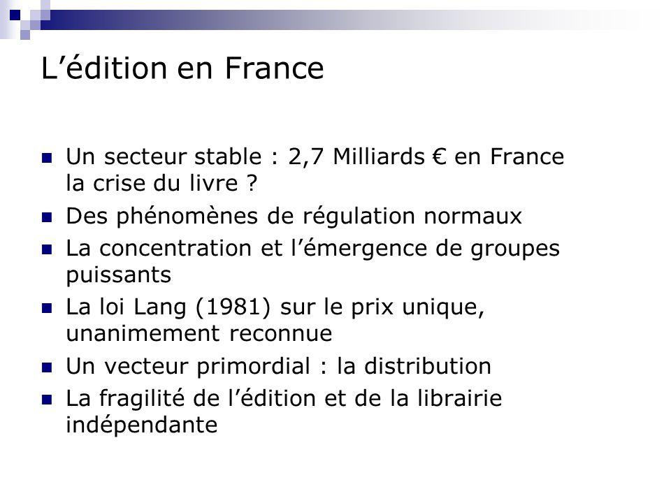 L'édition en France Un secteur stable : 2,7 Milliards € en France la crise du livre .
