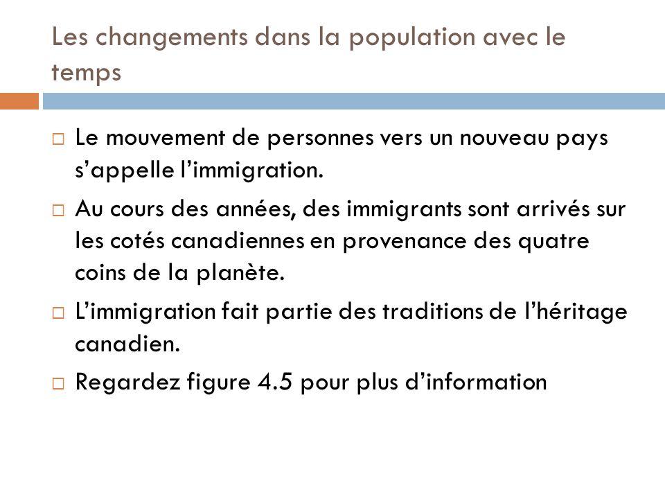 Les changements dans la population avec le temps  Le Canada est réellement peuplé de nombreux groupes ethniques et culturels de monde entier.