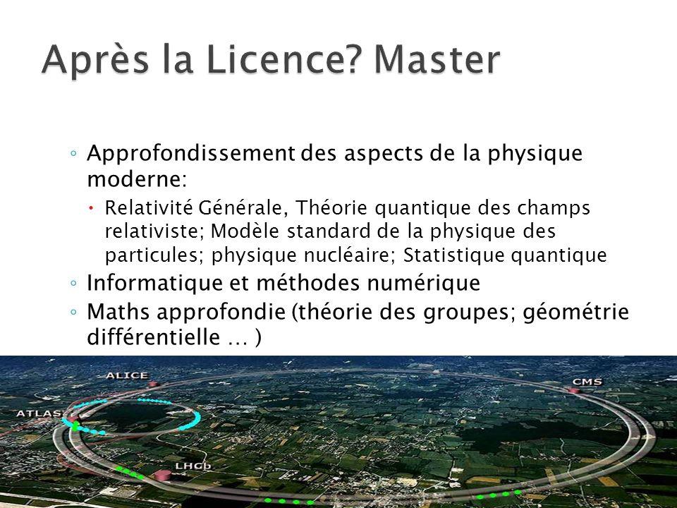 ◦ Approfondissement des aspects de la physique moderne:  Relativité Générale, Théorie quantique des champs relativiste; Modèle standard de la physiqu