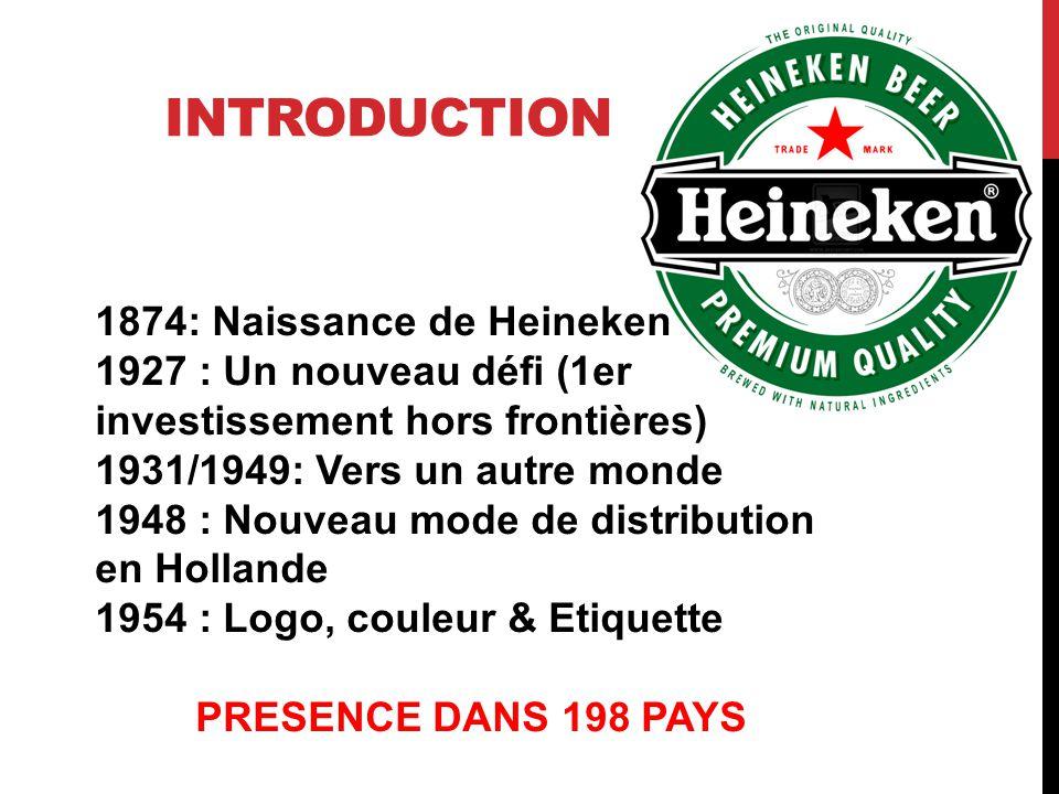 INTRODUCTION 1874: Naissance de Heineken 1927 : Un nouveau défi (1er investissement hors frontières) 1931/1949: Vers un autre monde 1948 : Nouveau mod