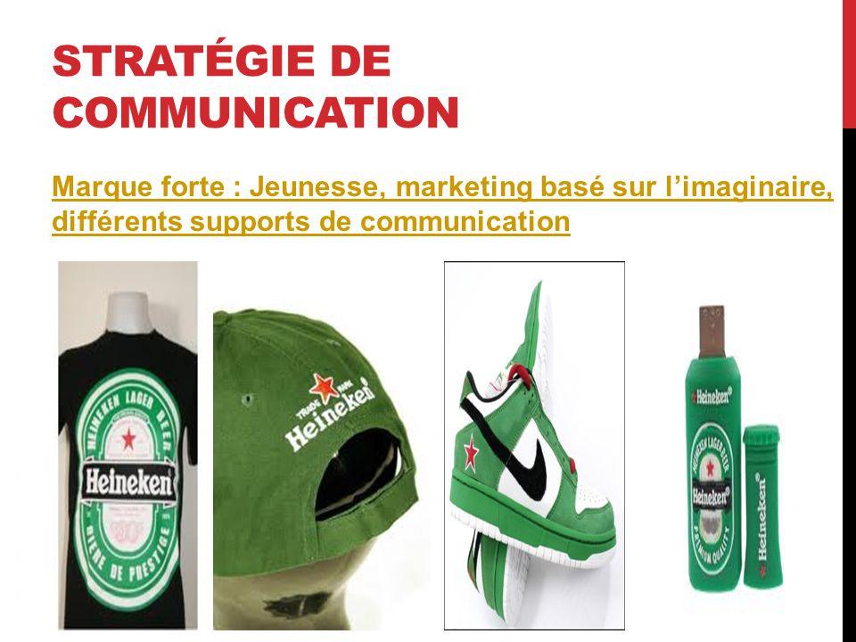 STRATÉGIE DE COMMUNICATION Marque forte : Jeunesse, marketing basé sur l'imaginaire, différents supports de communication