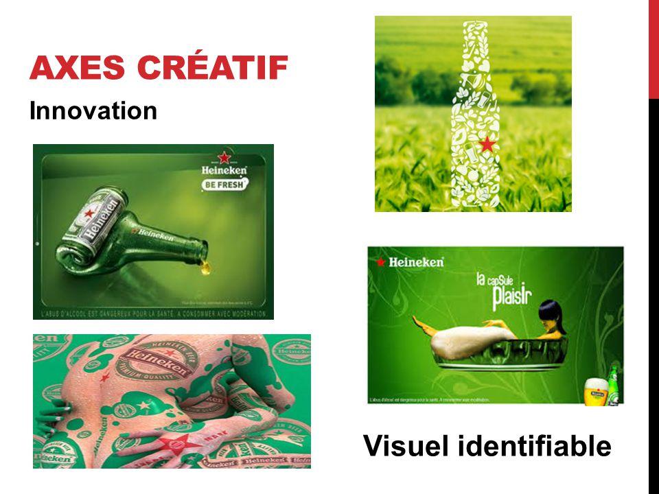 AXES CRÉATIF Innovation Visuel identifiable