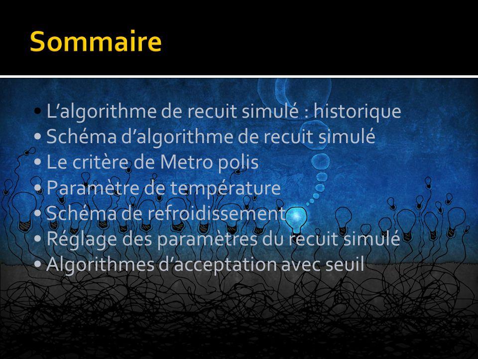 L'algorithme de recuit simulé : historique Schéma d'algorithme de recuit simulé Le critère de Metro polis Paramètre de température Schéma de refroidis