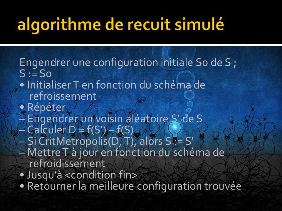 Engendrer une configuration initiale S0 de S ; S := S0 Initialiser T en fonction du schéma de refroissement Répéter – Engendrer un voisin aléatoire S'