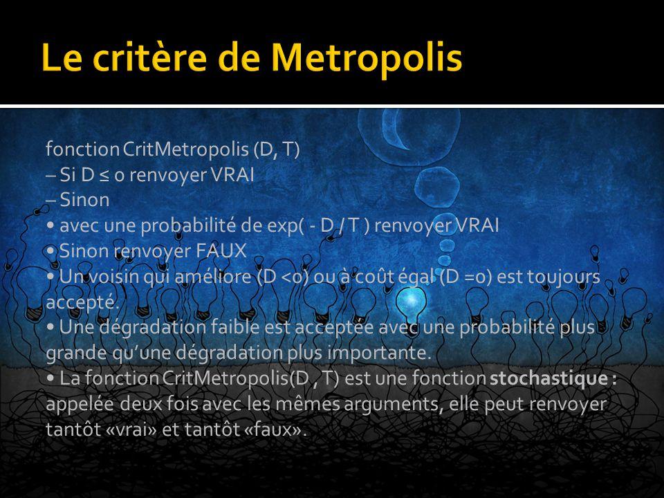 fonction CritMetropolis (D, T) – Si D ≤ 0 renvoyer VRAI – Sinon avec une probabilité de exp( - D / T ) renvoyer VRAI Sinon renvoyer FAUX Un voisin qui