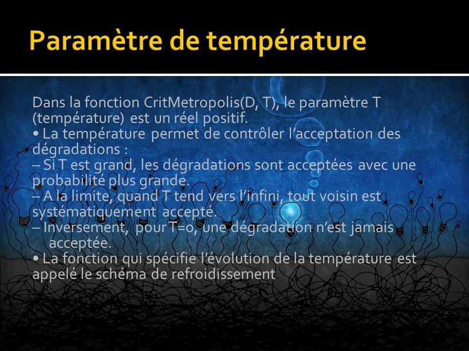 Dans la fonction CritMetropolis(D, T), le paramètre T (température) est un réel positif. La température permet de contrôler l'acceptation des dégradat
