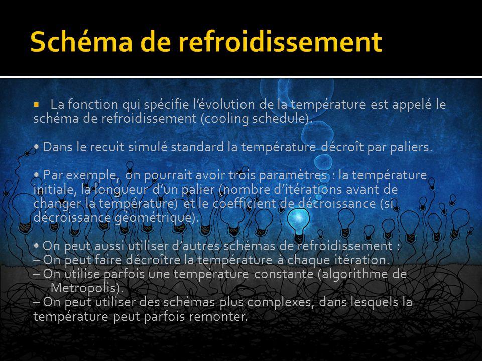  La fonction qui spécifie l'évolution de la température est appelé le schéma de refroidissement (cooling schedule). Dans le recuit simulé standard la