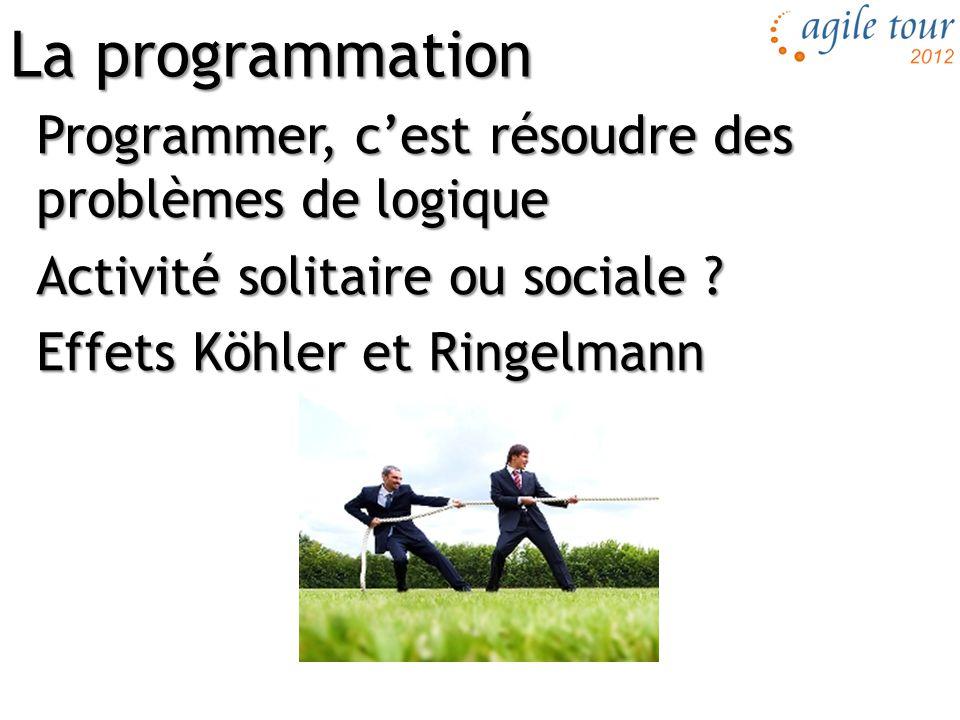 Programmer, c'est résoudre des problèmes de logique Activité solitaire ou sociale ? Effets Köhler et Ringelmann La programmation