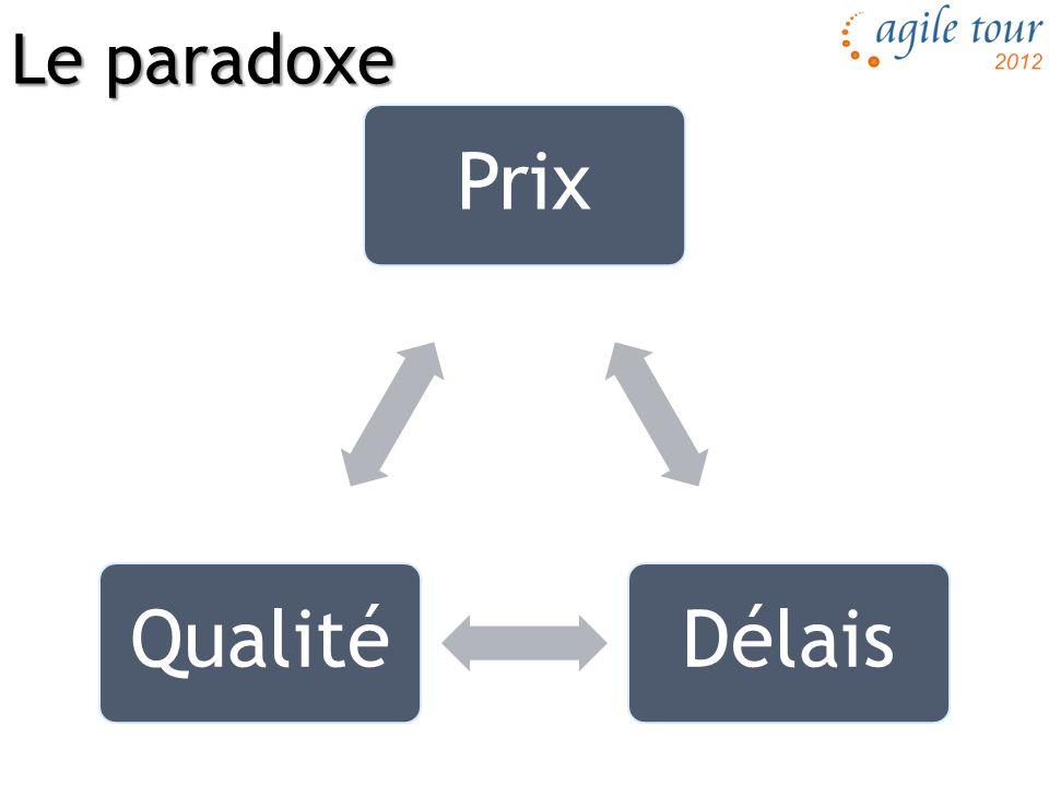 PrixDélaisQualité Le paradoxe