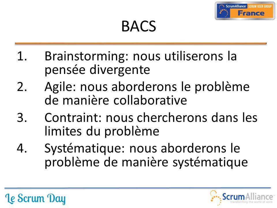 1.Brainstorming: nous utiliserons la pensée divergente 2.Agile: nous aborderons le problème de manière collaborative 3.Contraint: nous chercherons dans les limites du problème 4.Systématique: nous aborderons le problème de manière systématique BACS