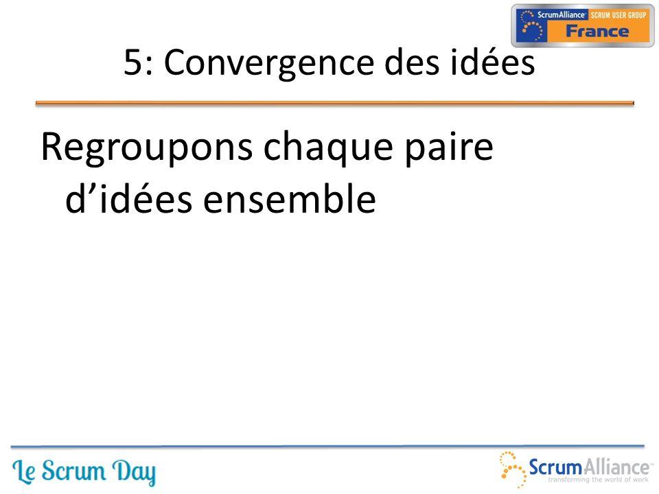 Regroupons chaque paire d'idées ensemble 5: Convergence des idées