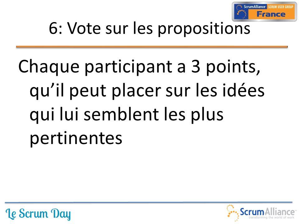 Chaque participant a 3 points, qu'il peut placer sur les idées qui lui semblent les plus pertinentes 6: Vote sur les propositions