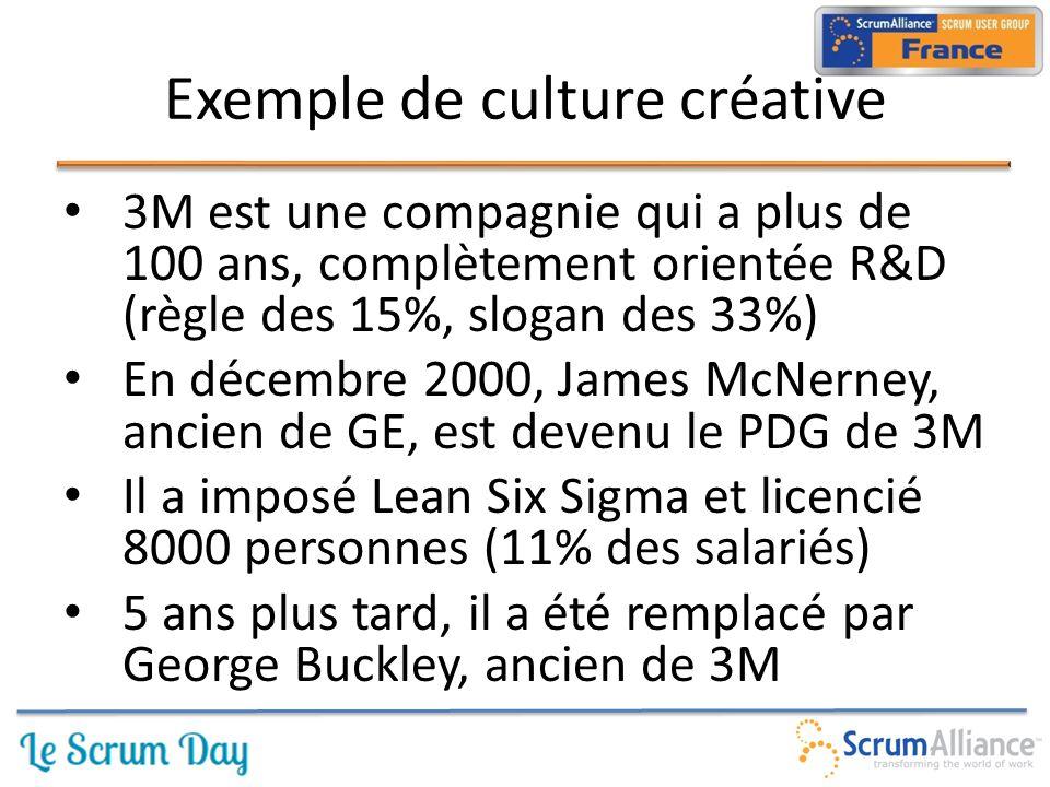 3M est une compagnie qui a plus de 100 ans, complètement orientée R&D (règle des 15%, slogan des 33%) En décembre 2000, James McNerney, ancien de GE, est devenu le PDG de 3M Il a imposé Lean Six Sigma et licencié 8000 personnes (11% des salariés) 5 ans plus tard, il a été remplacé par George Buckley, ancien de 3M Exemple de culture créative