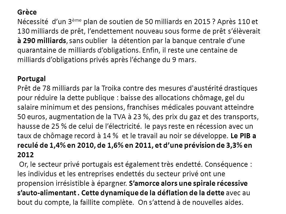 Grèce Nécessité d'un 3 ème plan de soutien de 50 milliards en 2015 ? Après 110 et 130 milliards de prêt, l'endettement nouveau sous forme de prêt s'él