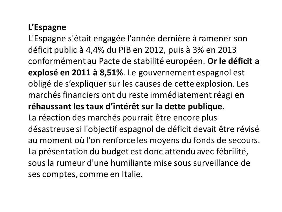 L'Espagne L'Espagne s'était engagée l'année dernière à ramener son déficit public à 4,4% du PIB en 2012, puis à 3% en 2013 conformément au Pacte de st