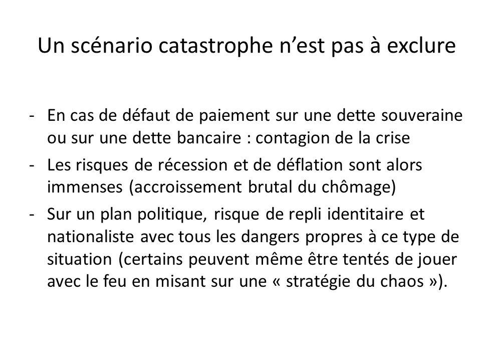 Un scénario catastrophe n'est pas à exclure -En cas de défaut de paiement sur une dette souveraine ou sur une dette bancaire : contagion de la crise -