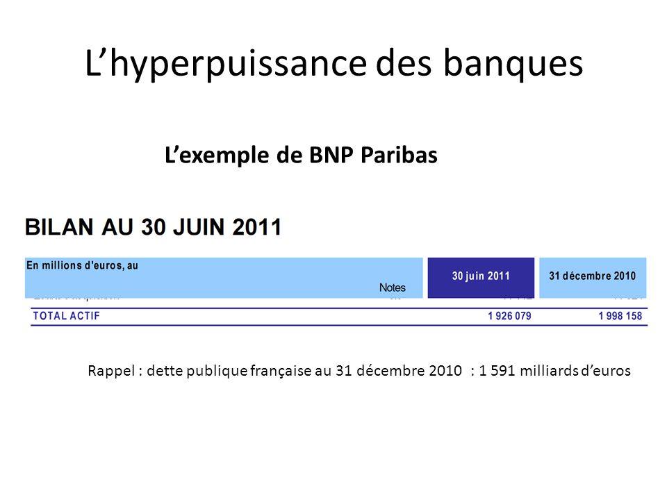 L'hyperpuissance des banques L'exemple de BNP Paribas Rappel : dette publique française au 31 décembre 2010 : 1 591 milliards d'euros
