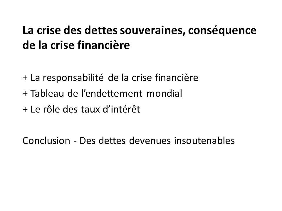La crise des dettes souveraines, conséquence de la crise financière + La responsabilité de la crise financière + Tableau de l'endettement mondial + Le rôle des taux d'intérêt Conclusion - Des dettes devenues insoutenables