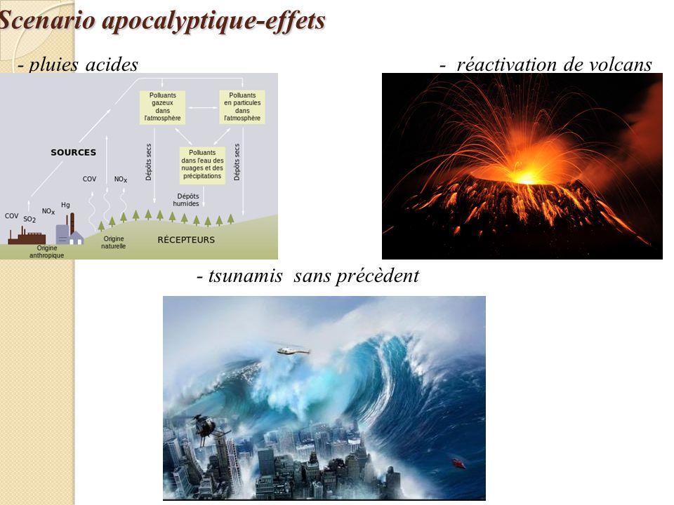 Scenario apocalyptique-effets - pluies acides - réactivation de volcans endormis - tsunamis sans précèdent