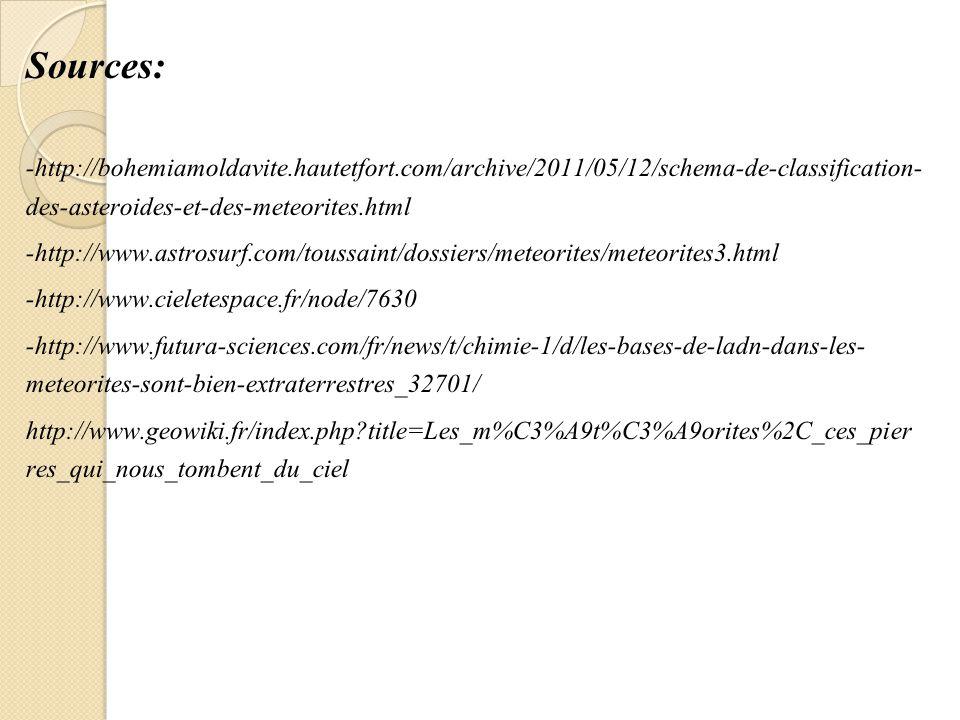 Sources: -http://bohemiamoldavite.hautetfort.com/archive/2011/05/12/schema-de-classification- des-asteroides-et-des-meteorites.html -http://www.astrosurf.com/toussaint/dossiers/meteorites/meteorites3.html -http://www.cieletespace.fr/node/7630 -http://www.futura-sciences.com/fr/news/t/chimie-1/d/les-bases-de-ladn-dans-les- meteorites-sont-bien-extraterrestres_32701/ http://www.geowiki.fr/index.php?title=Les_m%C3%A9t%C3%A9orites%2C_ces_pier res_qui_nous_tombent_du_ciel