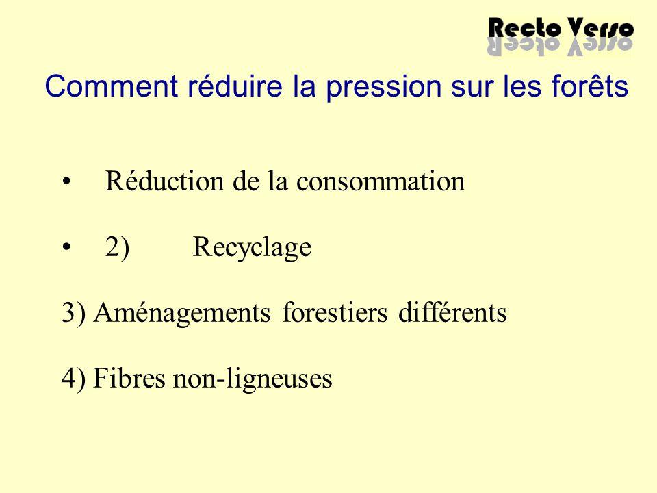 Comment réduire la pression sur les forêts Réduction de la consommation 2)Recyclage 3) Aménagements forestiers différents 4) Fibres non-ligneuses