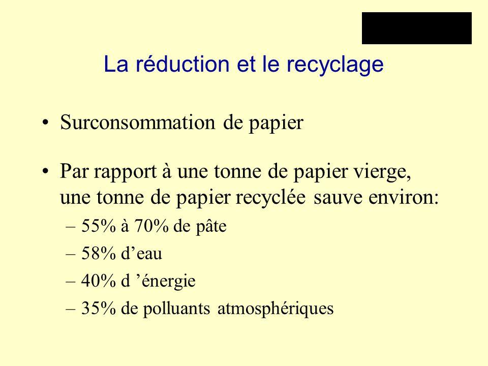 La réduction et le recyclage Surconsommation de papier Par rapport à une tonne de papier vierge, une tonne de papier recyclée sauve environ: –55% à 70