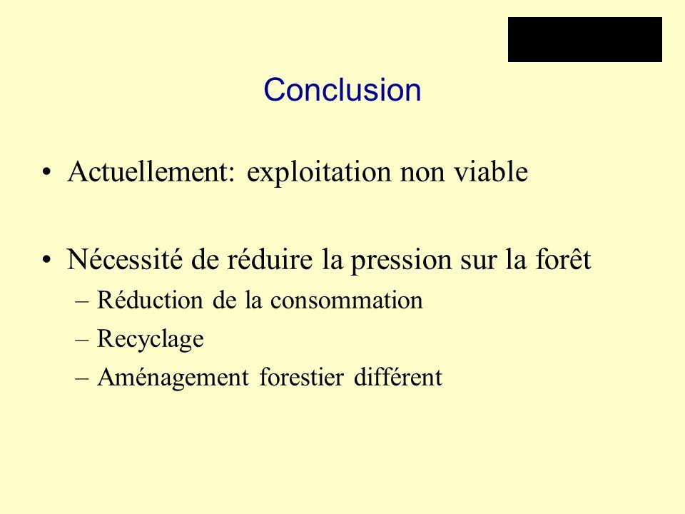 Conclusion Actuellement: exploitation non viable Nécessité de réduire la pression sur la forêt –Réduction de la consommation –Recyclage –Aménagement f