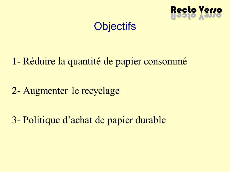 Objectifs 1- Réduire la quantité de papier consommé 2- Augmenter le recyclage 3- Politique d'achat de papier durable
