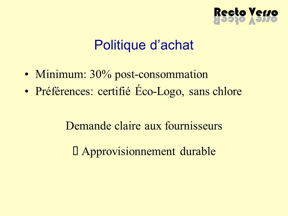 Politique d'achat Minimum: 30% post-consommation Préférences: certifié Éco-Logo, sans chlore Demande claire aux fournisseurs Ë Approvisionnement durab