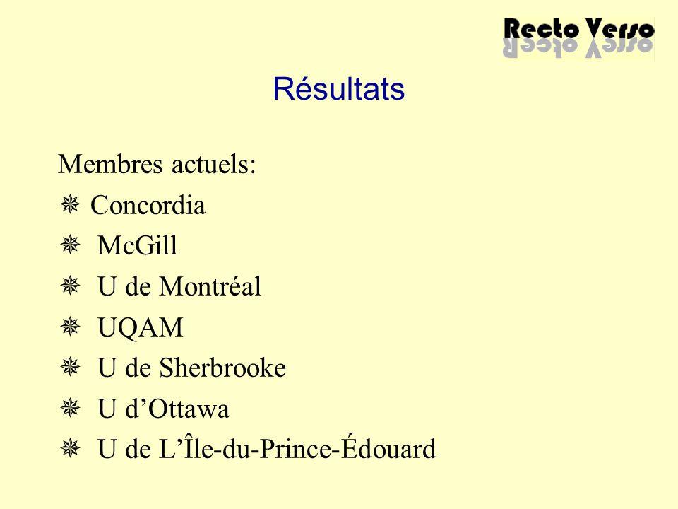Résultats Membres actuels:  Concordia  McGill  U de Montréal  UQAM  U de Sherbrooke  U d'Ottawa  U de L'Île-du-Prince-Édouard